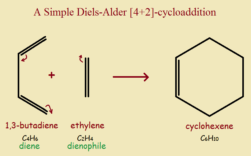 organic pericyclic reactions