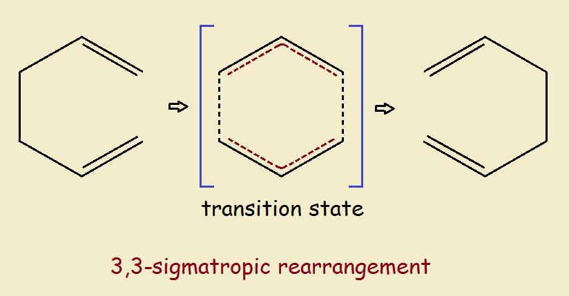 organic pericyclic reactions