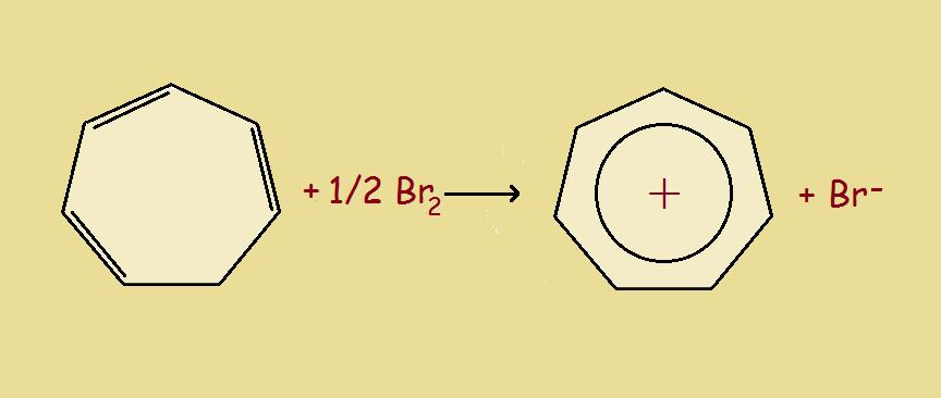 Aromatic Tropylium