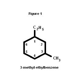 Figure 1. 3-methyl-ethylbenzene