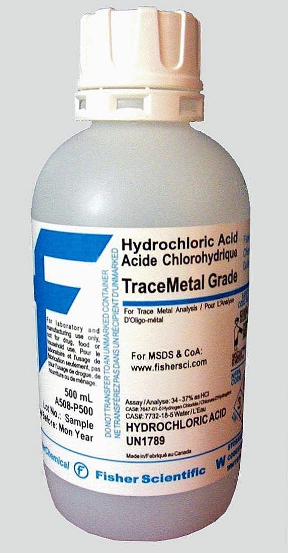 Mineral Acids