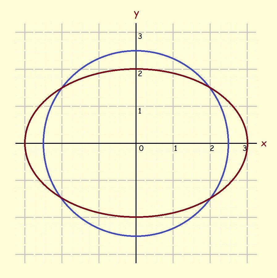how to draw a cross section geometry