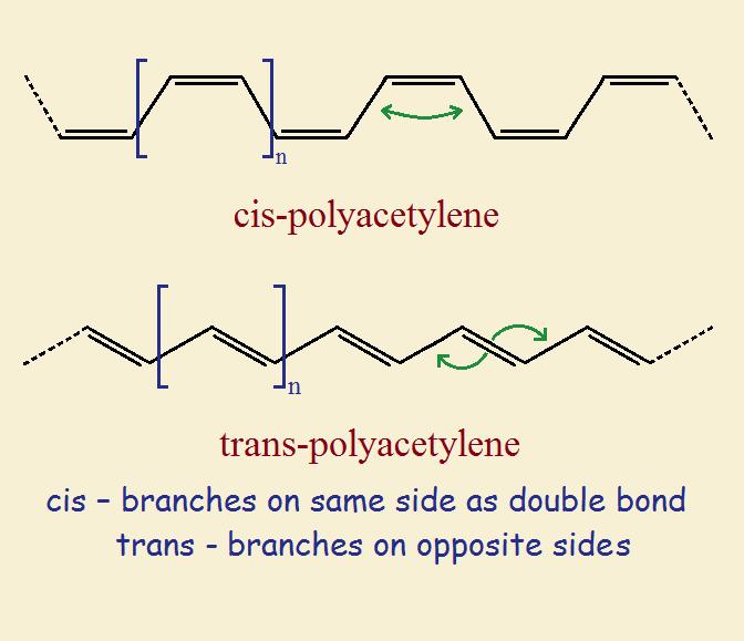 polyacetylene conductive polymer