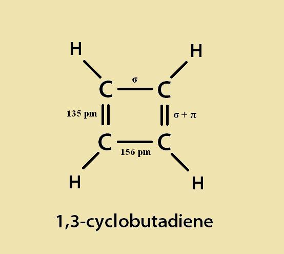cyclobutadiene antiaromatic or other destabilization factors