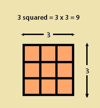 Mathematical Powers