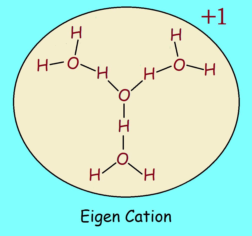 hydronium ion hydrate