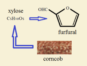 Xylose To Furfural Corncob Destruc...