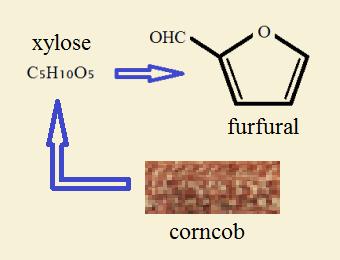 Xylose To Furfural Corncob Destructive Di...
