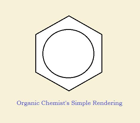aromatic resonance