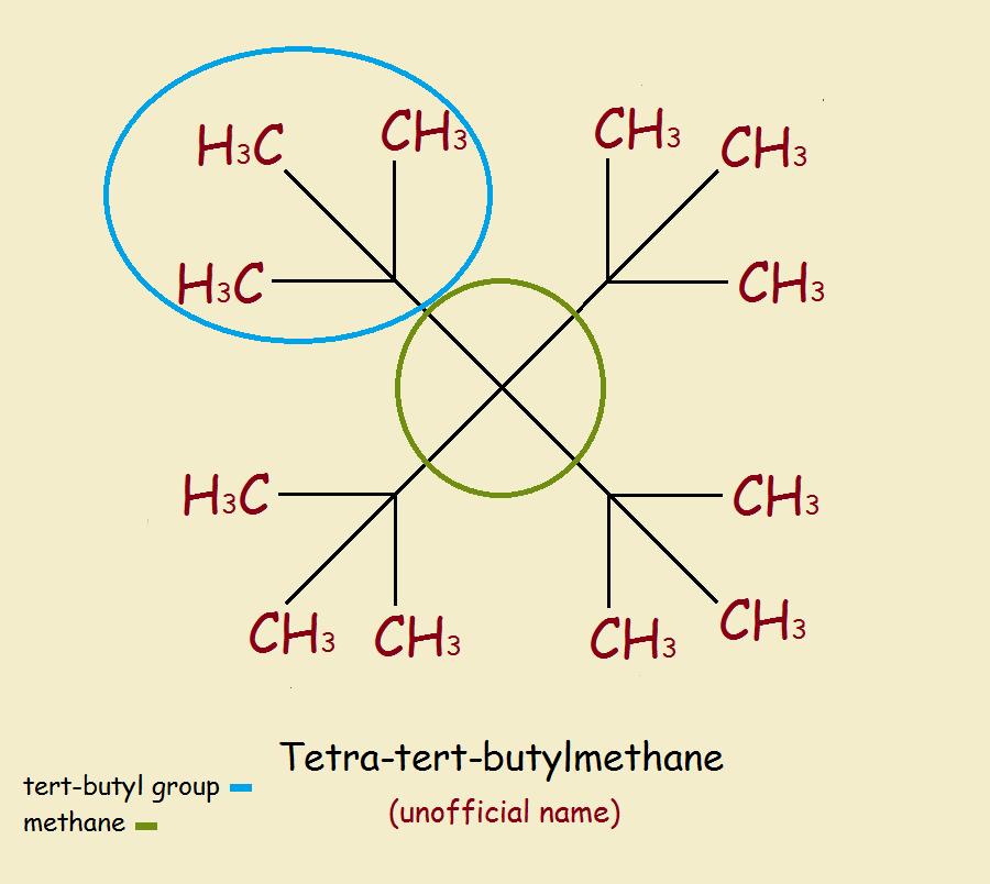 tetra-tert butyl methane