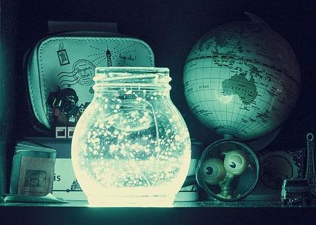 Fluorescence, Phosphorescence, Incandescence