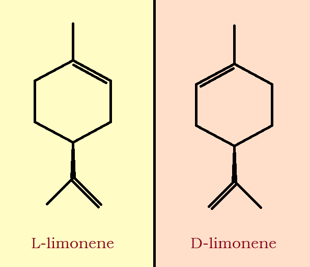 lemon chemistry