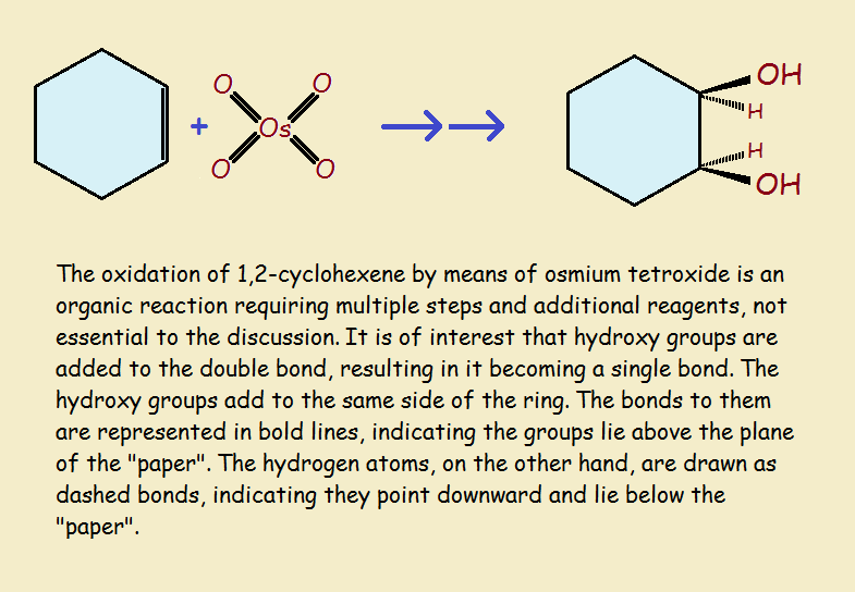 acid-base and redox