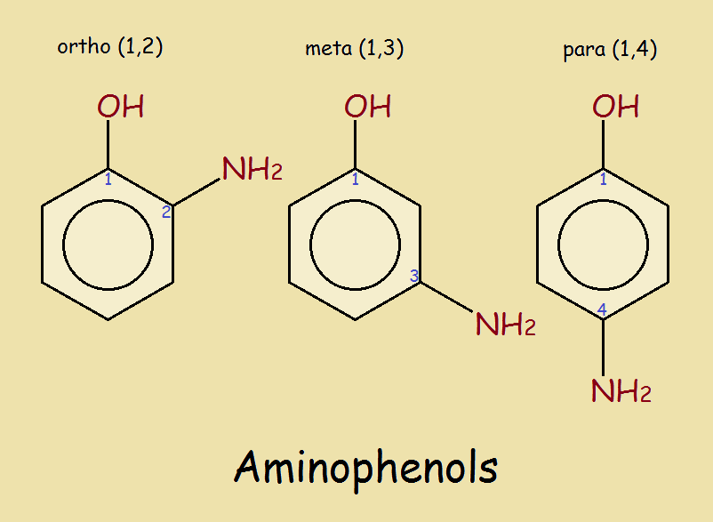 synthesis of acetaminophen lab