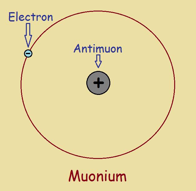 muonium