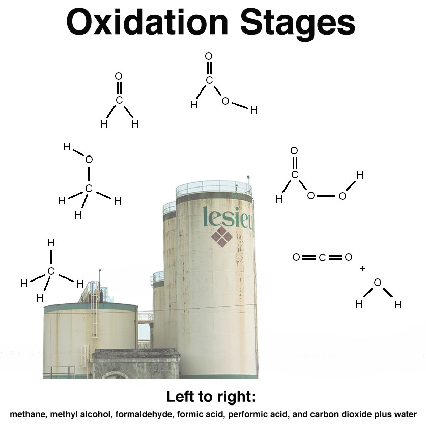 degrees of oxidation