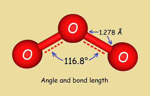 ozone angle and bond length