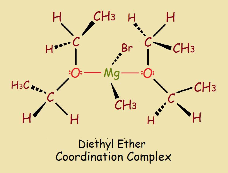 Ethyl Ether Coordination Complex
