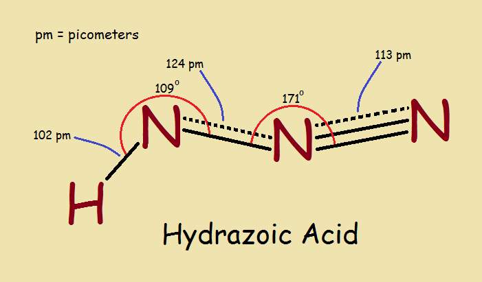 Hydrazoic Acid Structure